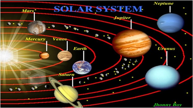 solar system earth moon
